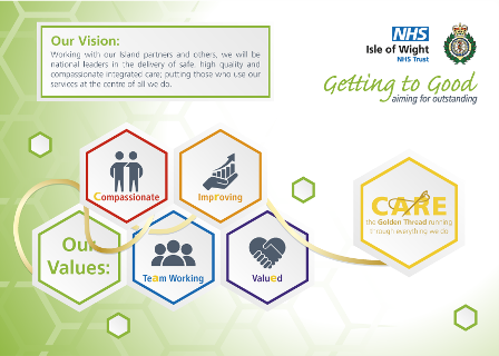 IOW NHS Trust Vision and Values